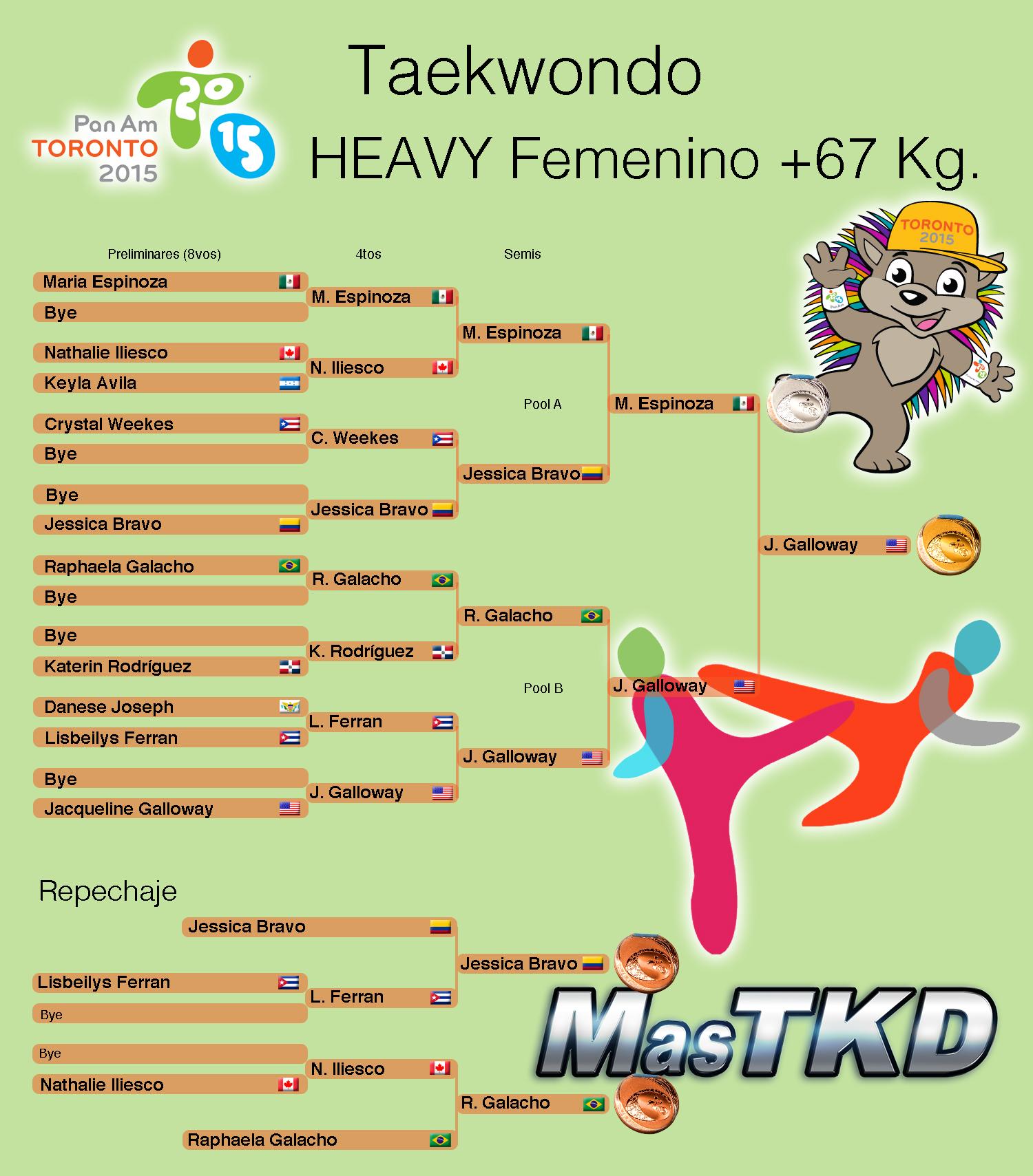 Fo67_Taekwondo_grafica-Final