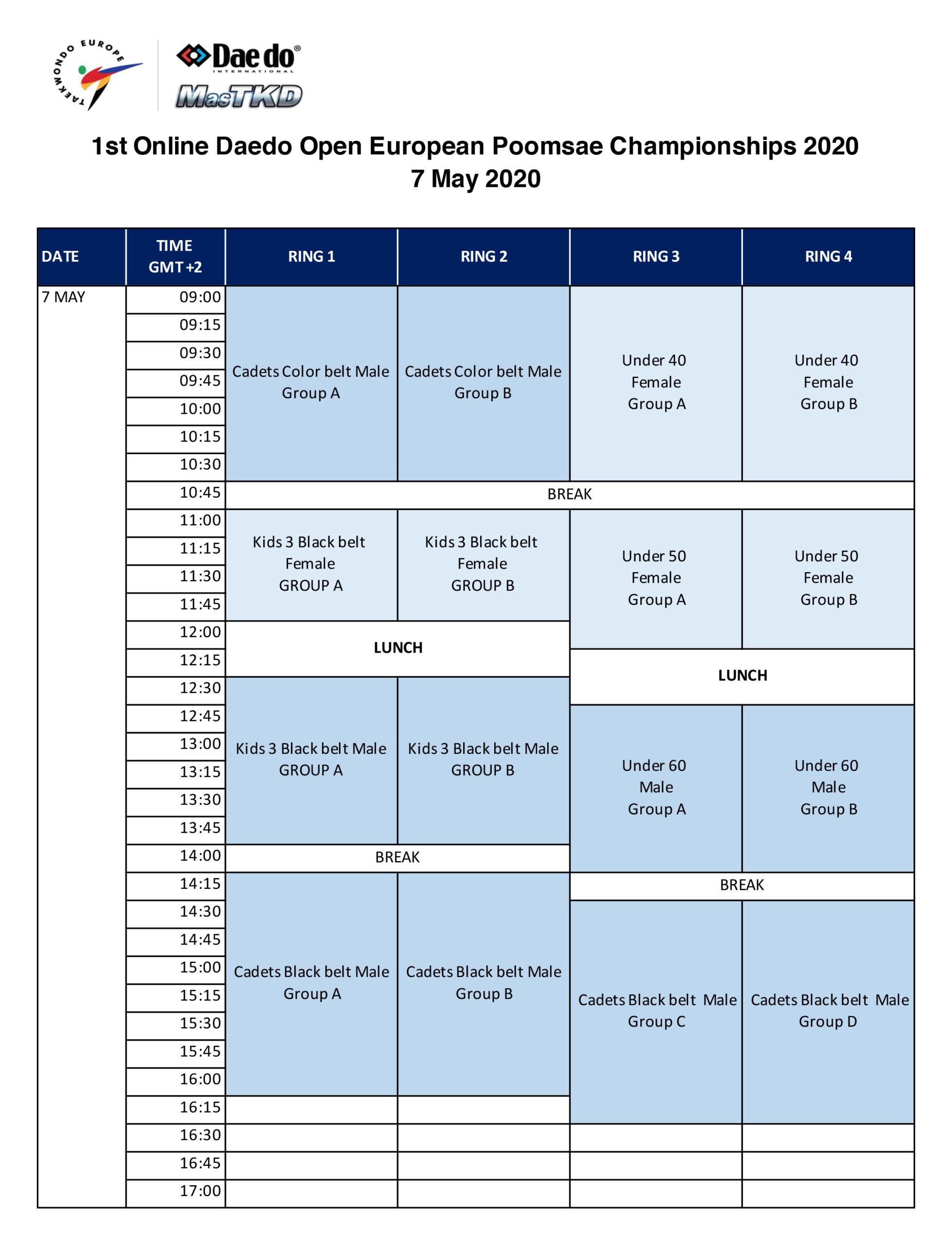 EN VIVO (Día 4) 1st. Online European Poomsae Championships