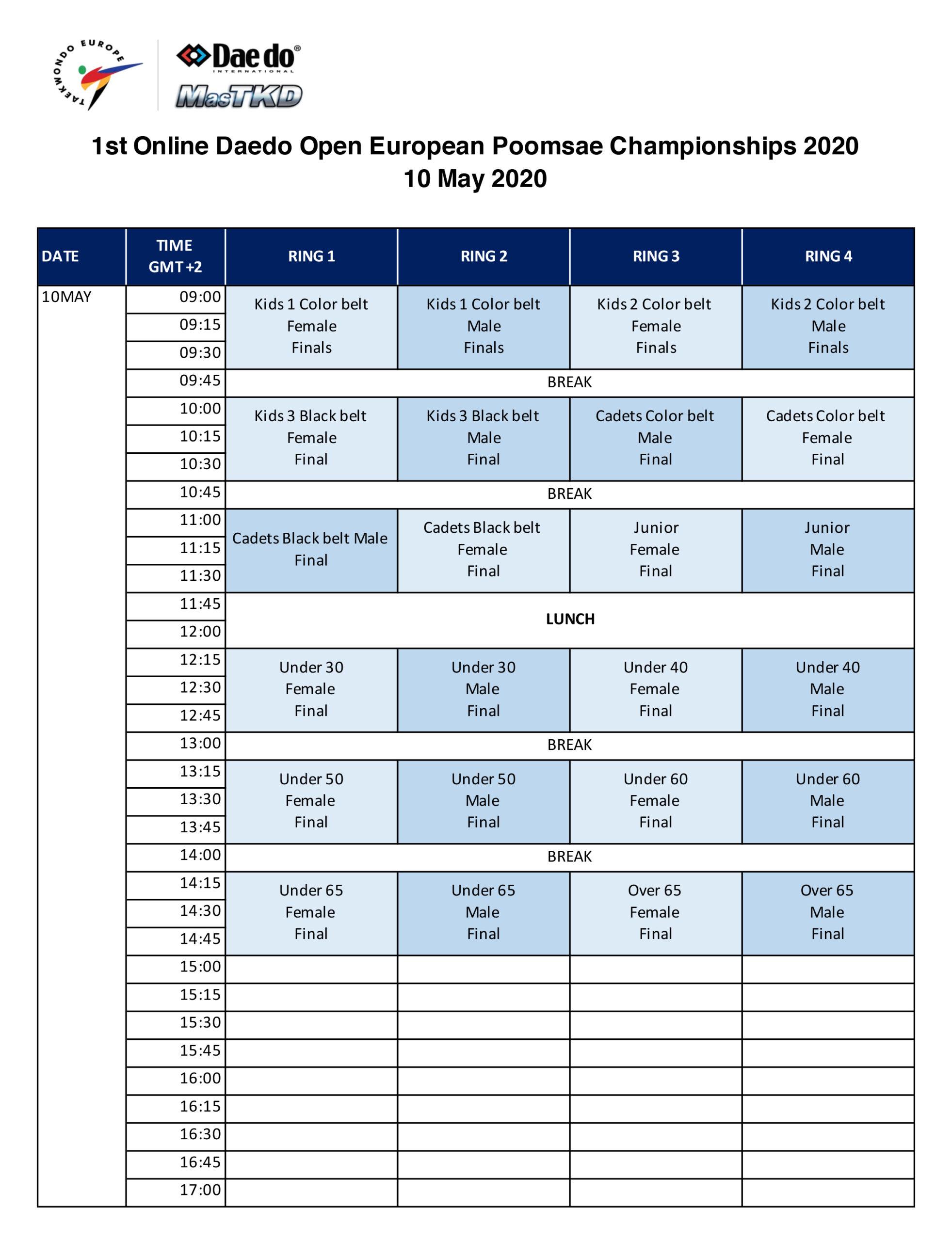 EN VIVO (Día 7) 1st. Online European Poomsae Championships